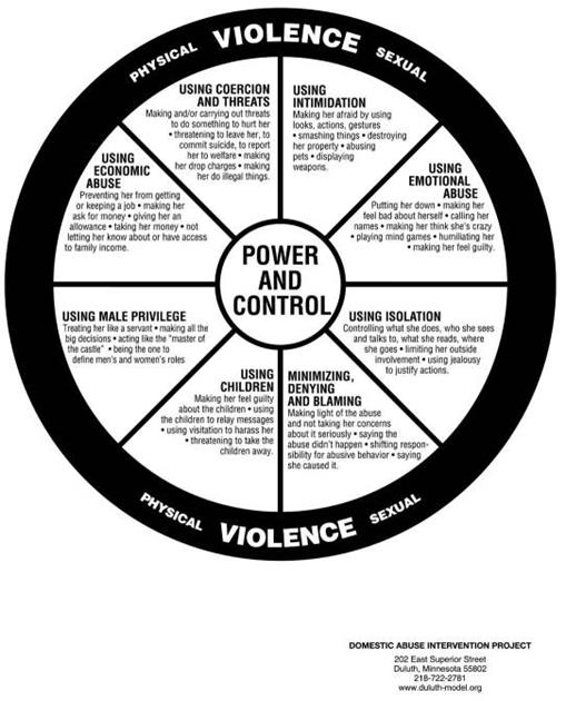 power and control wheel pix2.jpg